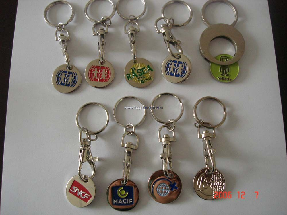 Coin keyrings